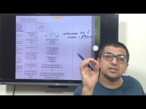 CA IPCC Online Videos I Revision Videos I Excise Class 2 I CA Neeraj Arora Classes