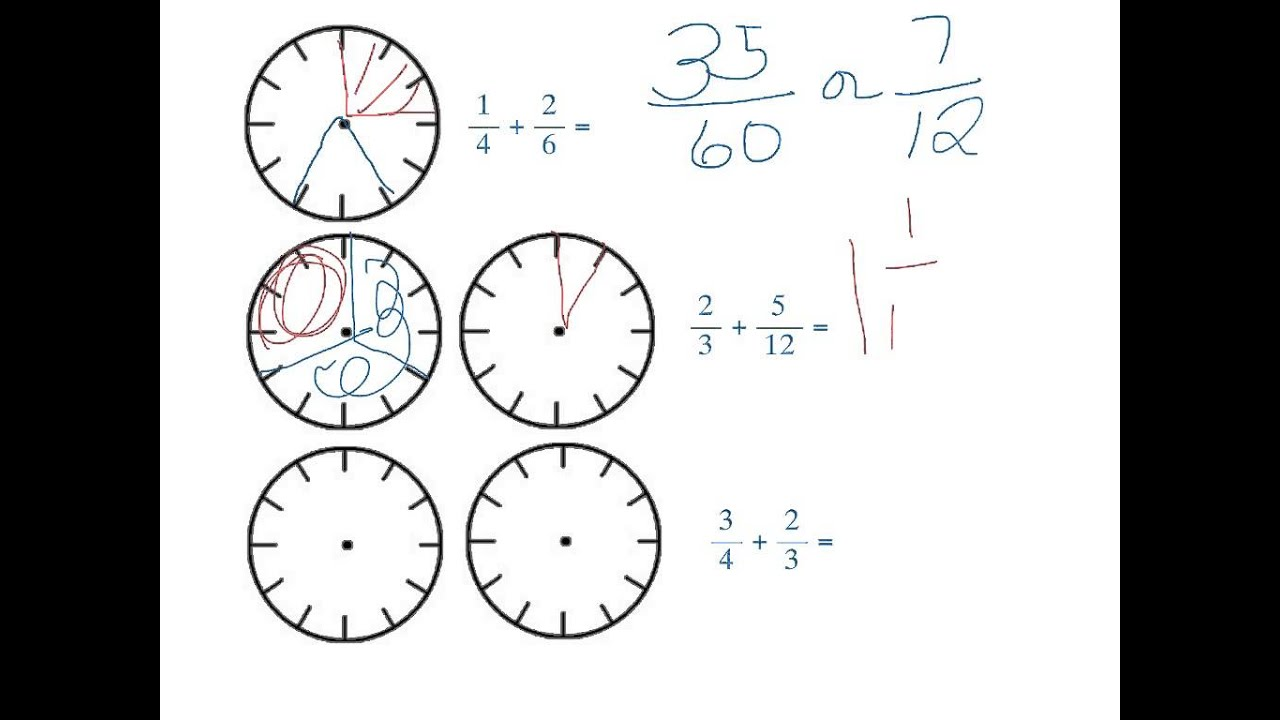 Clock Model for Addition and Subtraction of Fractions