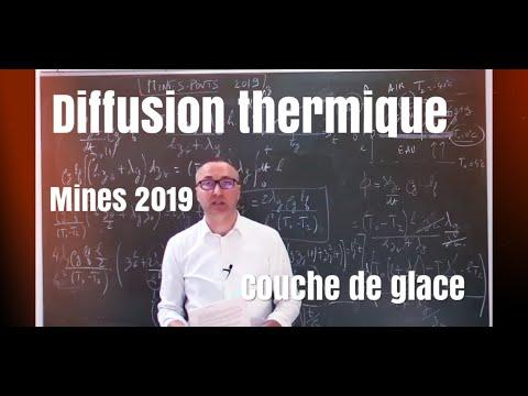Corrigé Mines Physique 1 2019 MP/PSI/PC (2/3) : Croissance De La Glace