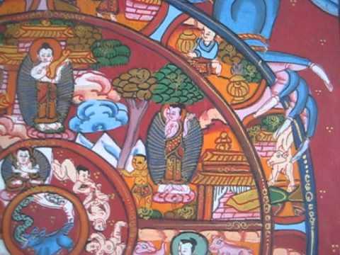 "Tibetan Buddhism Wheel Of Life Thangka Hand Painted (10.25"" x 8.5"")"