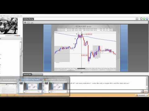 Live Forex Training - Tracking The Banks