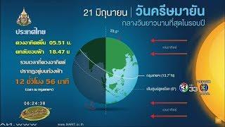 21-มิ-ย-62-เป็นวัน-39-ครีษมายัน-39-เวลากลางวันยาวที่สุดในรอบปี