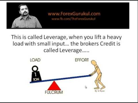 What is Leverage in Trading - Hindi Tutorial