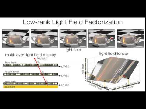 SD&A 2014 Keynote: Compressive displays: combining optical fabrication, computational... [9011-81]
