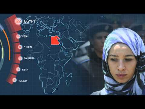 Theme video: Women's rights in the Arab world