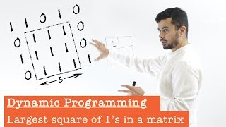 Largest Square of 1's in A Matrix (Dynamic Programming)