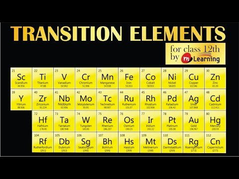 Transition Elements: Transition Elements & their Electronic Configuration - For Class 12th - 01/30