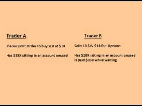 Selling a Put Option To Buy Stock (Basic Options 6)