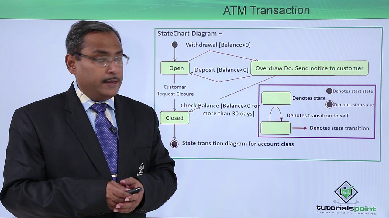 uml state chart diagram on atm transaction [ 1280 x 720 Pixel ]