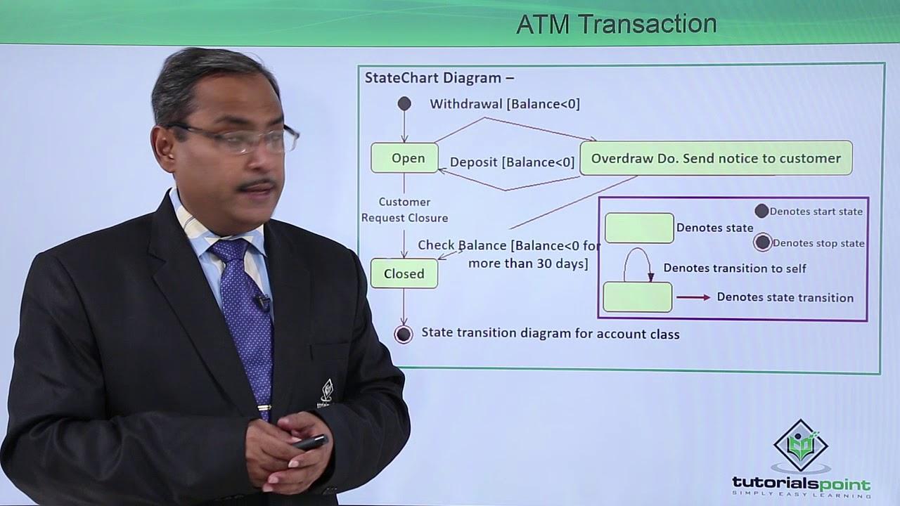 uml - state chart diagram on atm transaction