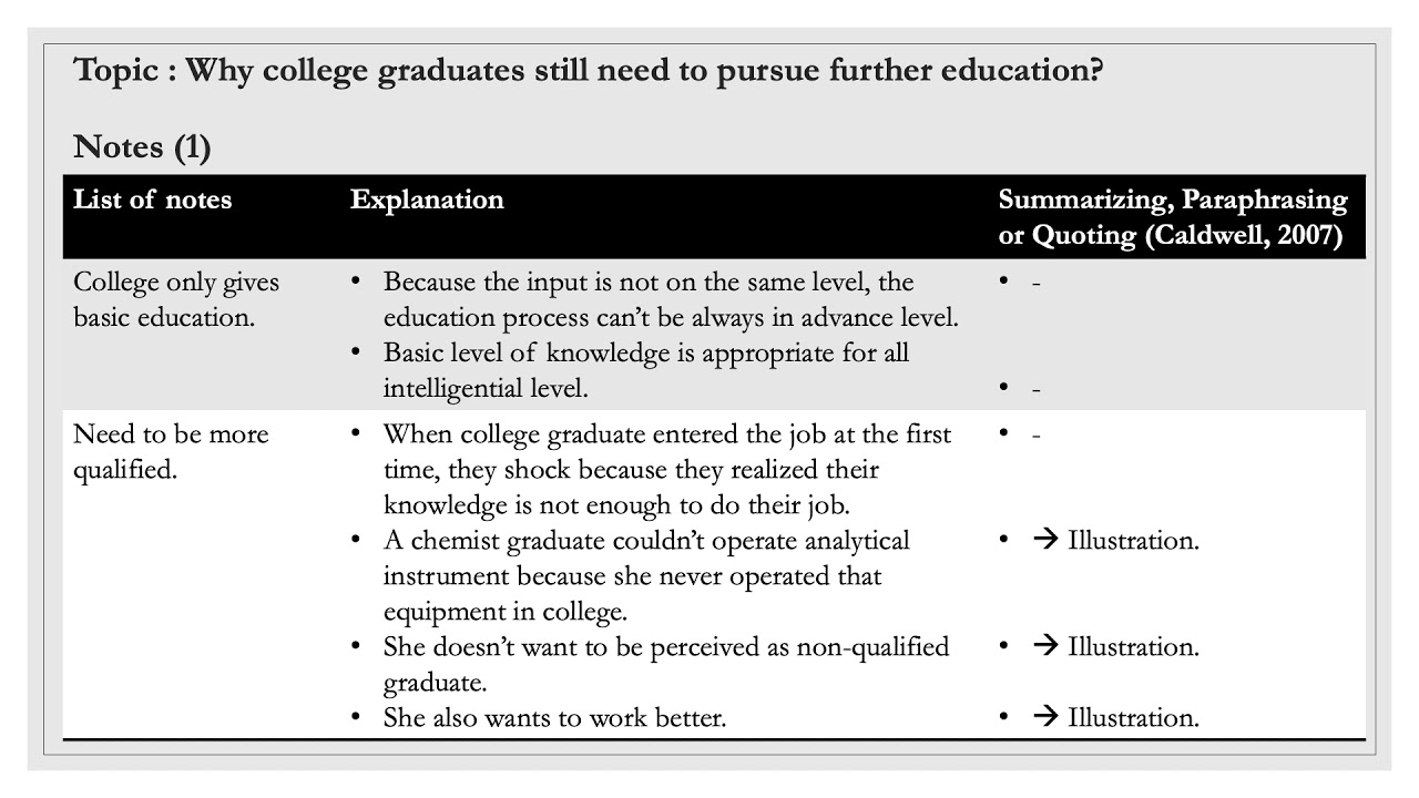 No essay scholarships for undergraduates essay of dreams