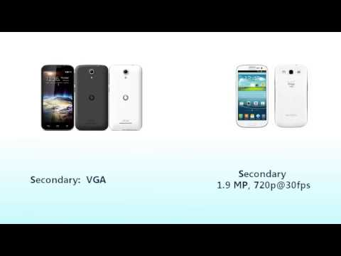 Vodafone Smart 4 Power Vs Samsung Galaxy S3 Detalis And Information