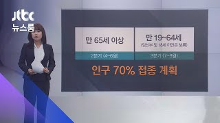 11월까지 전 국민 70% 집단면역…나는 언제 맞나? / JTBC 뉴스룸