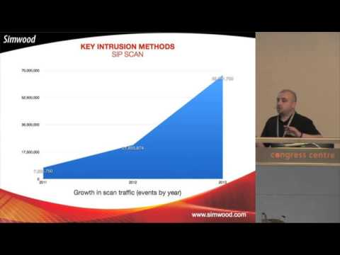 VoIP Fraud Analysis - Simwood at LINX84