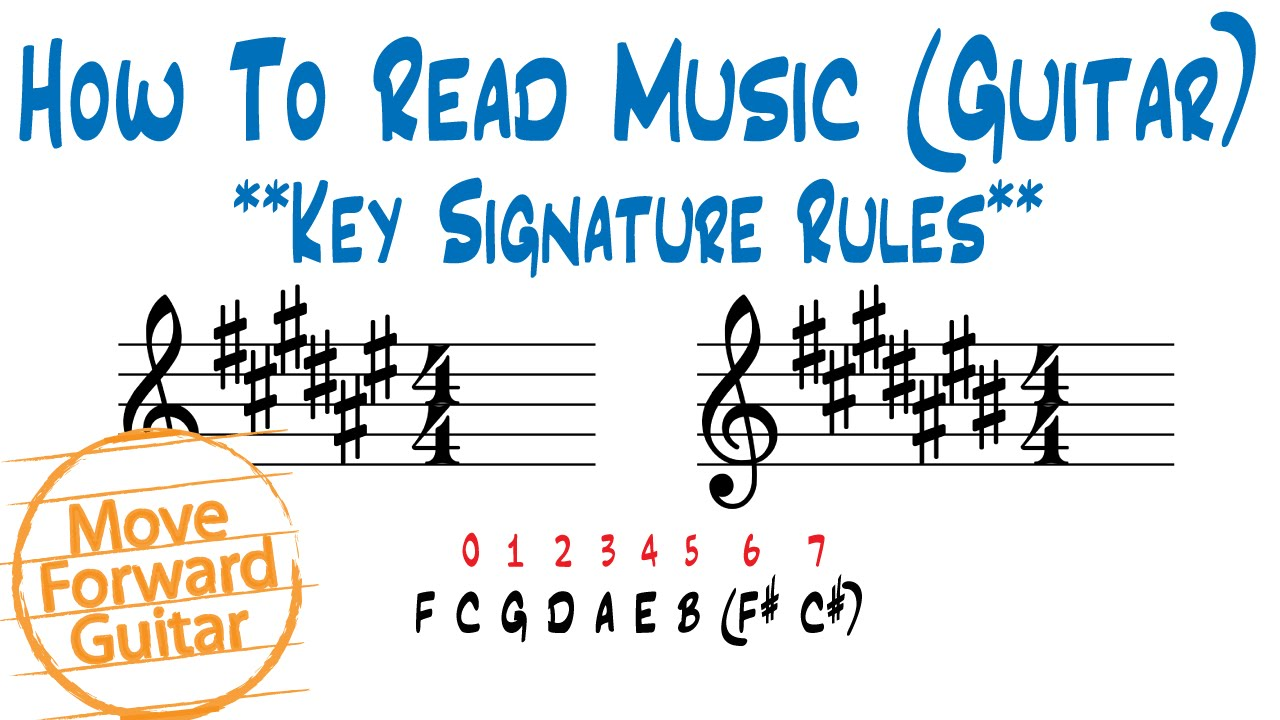 How to Read Music (Guitar) - Key Signature Rules