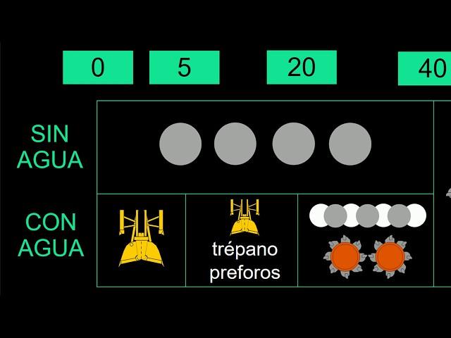 Clase 4 - Selección de la técnica de ejecución de pantallas