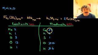 Balancing Chemical Equations: A more advanced example