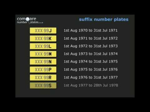 Suffix Style UK Number Plate Issue Dates