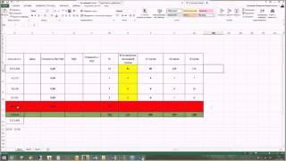 6 3 2 1  Разработка графика производства работ(, 2014-11-17T05:17:46.000Z)
