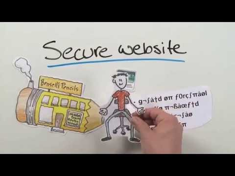 Secure Your Website with an SSL Certificate to Protect Information