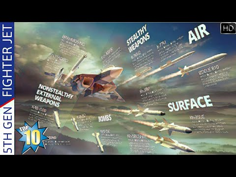 FGFA India - Top 10 Amazing Facts About FGFA Fighter Jet (Hindi)