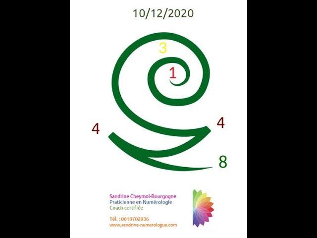 Les énergies du 10/12/2020 en numérologie
