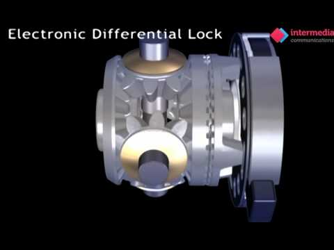 differential lock animation - photo #22