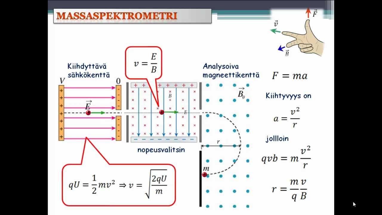 Massaspektrometri