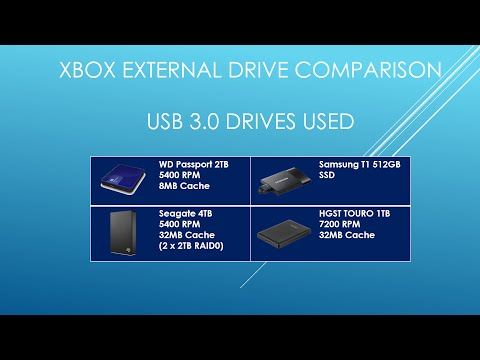 XBOX One Internal vs External Hard Drive game loading tests - HDD, SSD tested