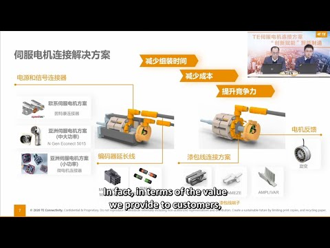 TEs Servo Motor Applications for Smart Factories