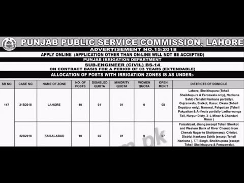 PPSC Jobs 2018 78+ Sub Engineers Posts Punjab Irrigation Department of Punjab Government