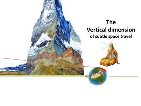Multi-Dimensional Reality of the Vedic Cosmos