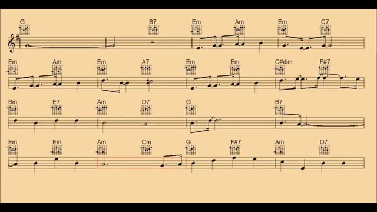 Guitar Chord On Piano Choice Image Basic Guitar Chords Finger