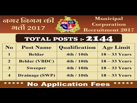 Municipal Corporation Recruitment 2017 |  10th Pass Apply | Govt Jobs 2017