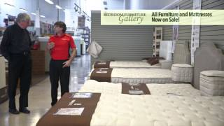Children's Furniture Gallery - Organic Mattresses