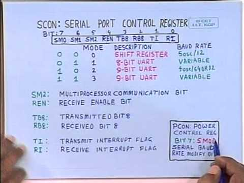 lec 30 - 8051 Serial Data Communication