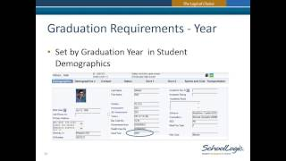 Awards And Graduation Requirements Setup In Schoollogic