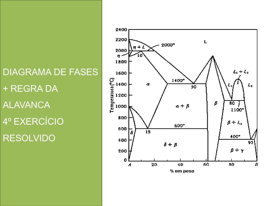 Diagrama de fases regra da alavanca 4 exerccio resolvido youtube diagrama de fases regra da alavanca 4 exerccio resolvido ccuart Image collections