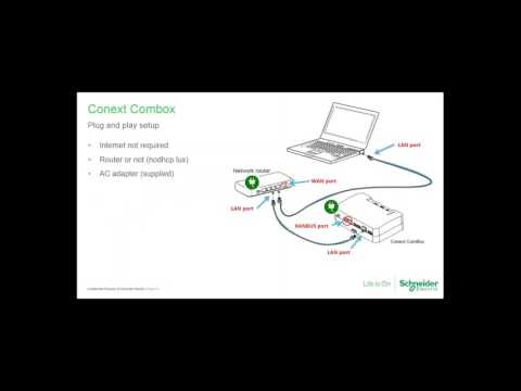 Schneider Electric Conext Insight ComBox – Monitoring for PV Storage Systems Webinar
