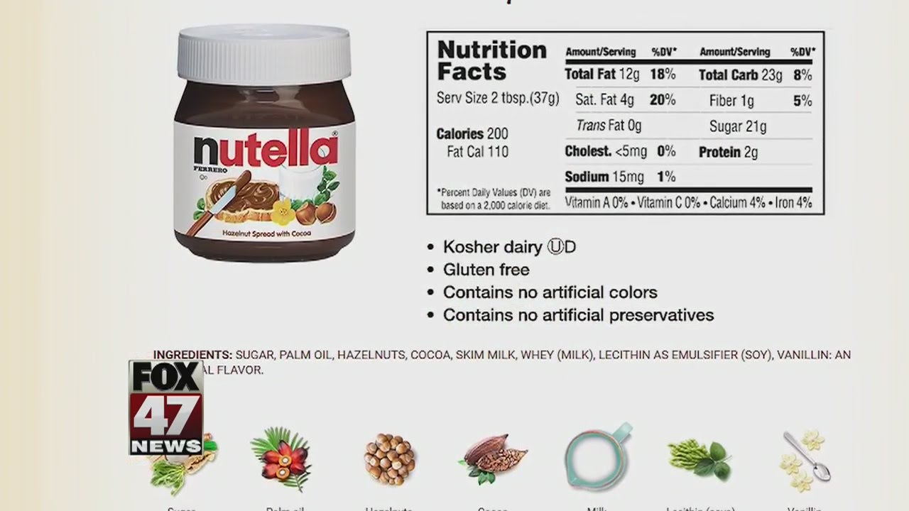 Key Nutella ingredient linked to cancer - YouTube