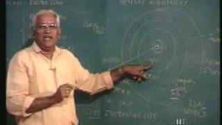 Lecture - 3 Introduction To System : Hardware