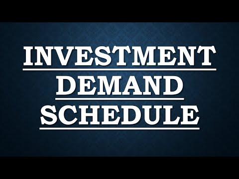 Investment Demand Schedule