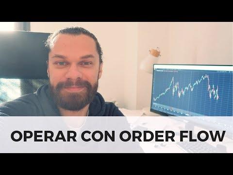 Operar con Order Flow – Scalping, Trading De Futuros