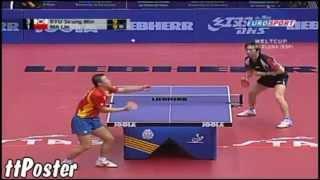 World Cup 2007: Ryu Seung Min-Ma Lin