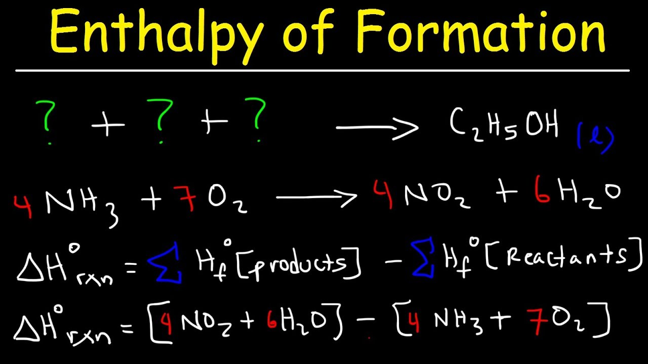 enthalpy of formation reaction heat of combustion enthalpy change problems chemistry [ 1280 x 720 Pixel ]