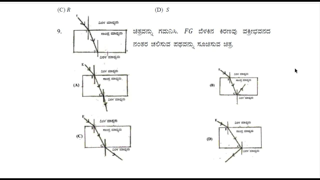 Pdf paper model sslc question