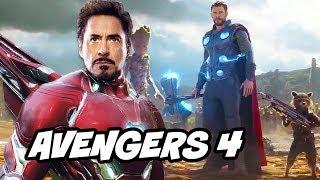 Avengers 4 Marvel Phase 4 Kevin Feige Teaser Breakdown