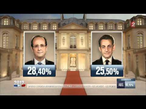 Résultat 1er tour - Election présidentielle 2012