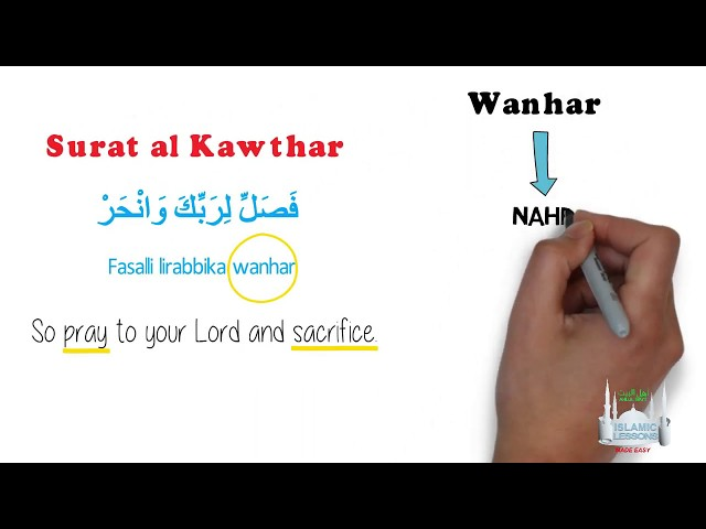 Tafsir Made Easy - SURAT AL KAWTHAR