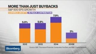 U.S. Market Brush Off Greek Drama